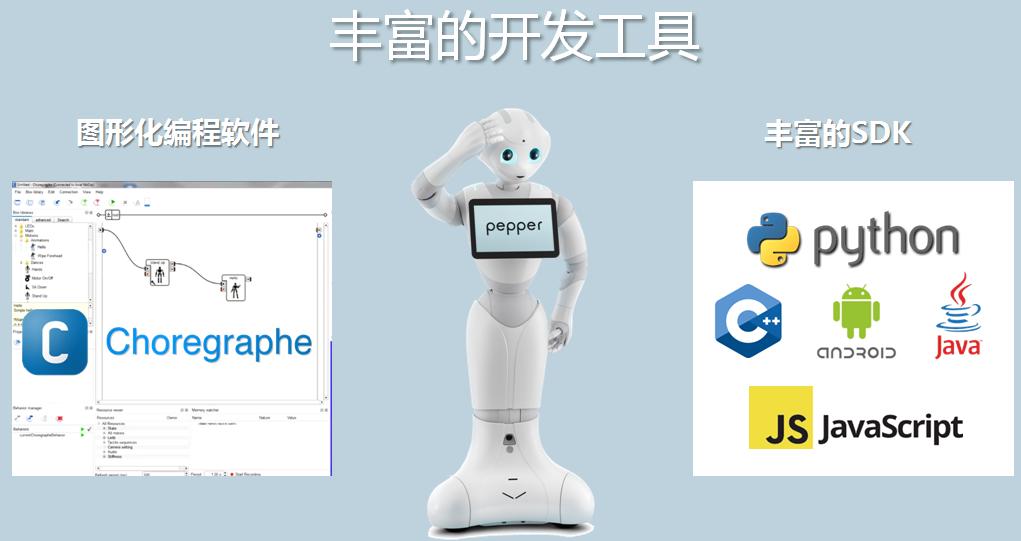 服务机器人pepper