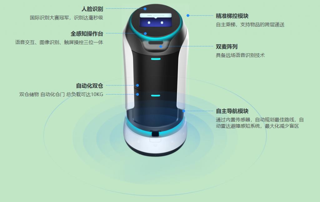 小递机器人(酒店机器人)